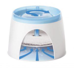 fontaine à eau pour chat Catit Compact